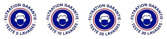 les différents logo pour le nombre de lavages